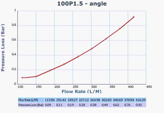 f50100P1_5-angle_Perf_web.jpg